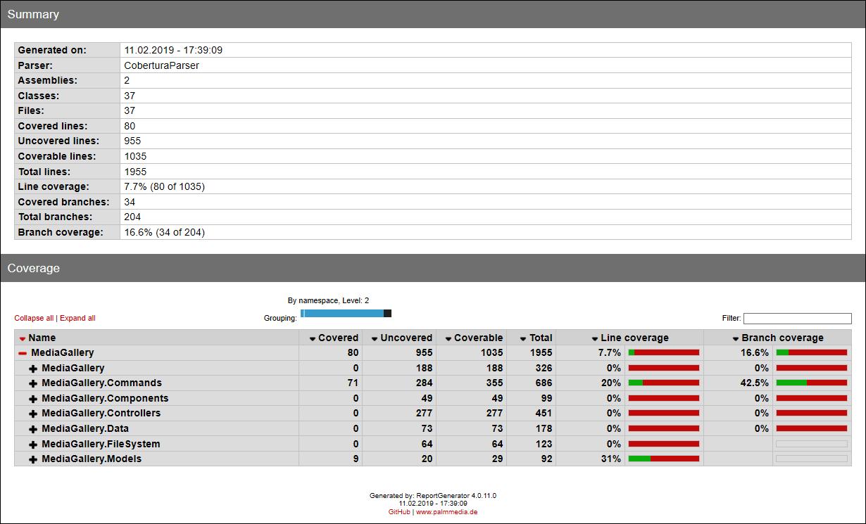 ASP.NET Core - Code coverage report