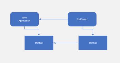 ASP NET MVC: Implementing CheckBoxList